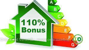 bonus110%